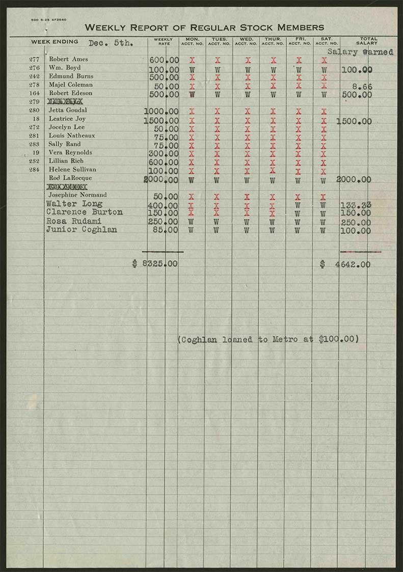 Jetta op de payroll  bij De Mille – 1927